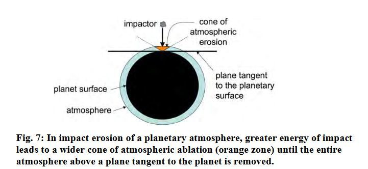Isotop af kulstofdatering