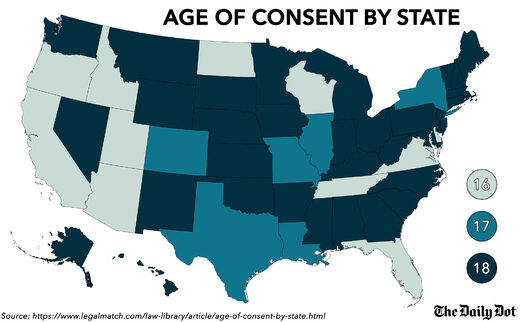 Age of consent in the US
