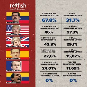 elections results maduro macron